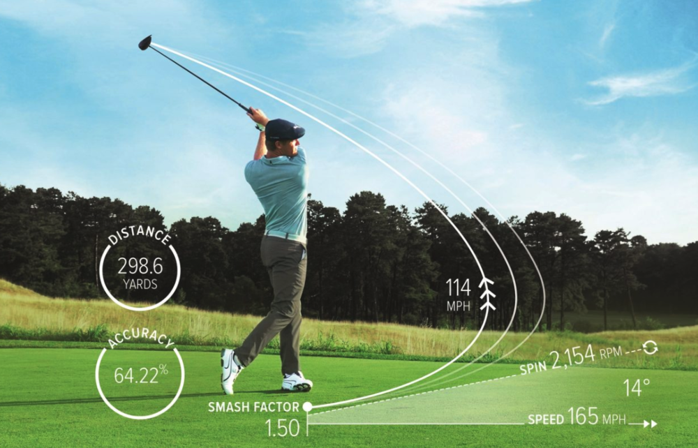 Golf Performance Practice
