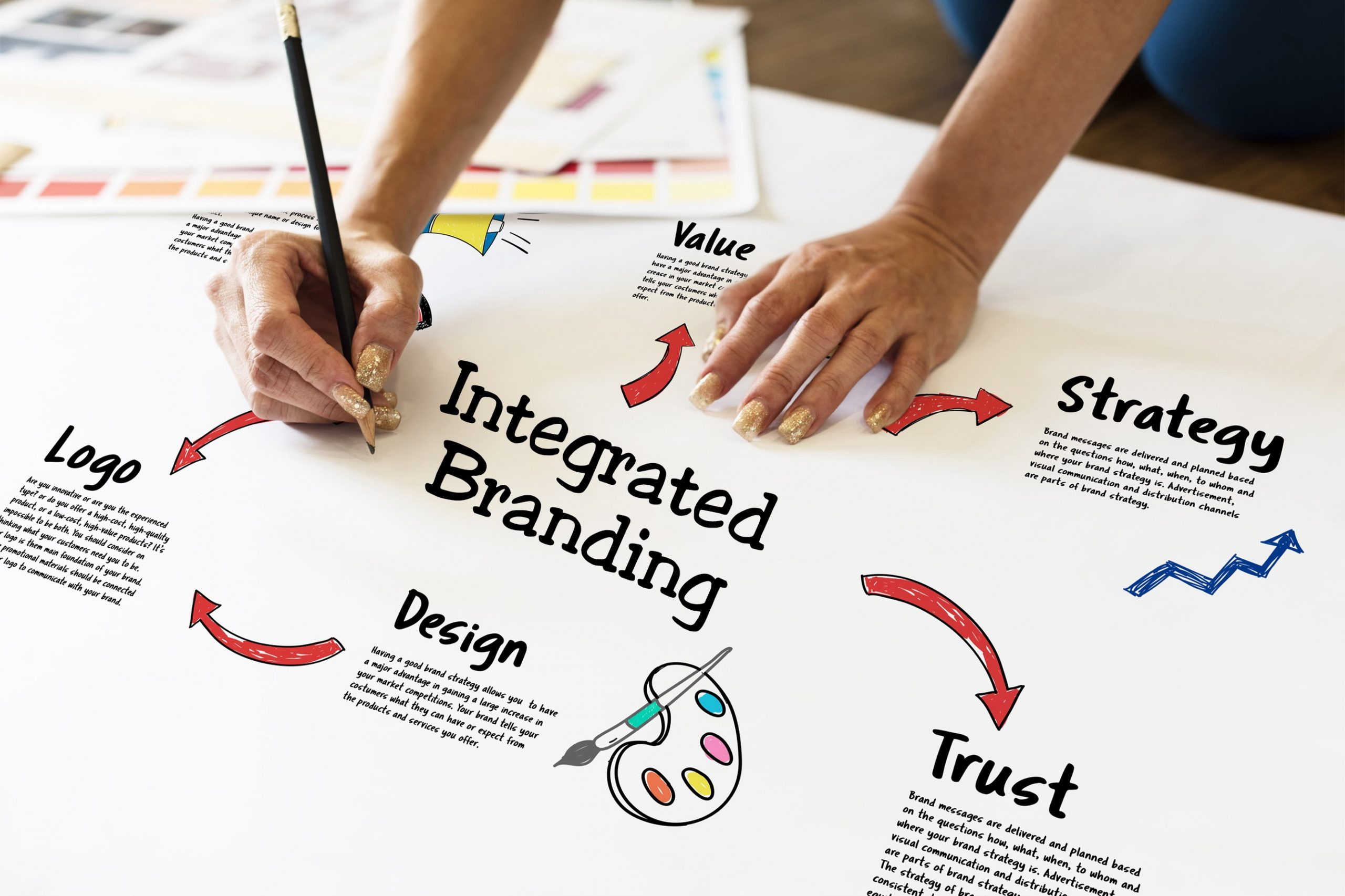 brand messages and marketing materials
