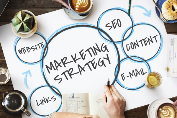 SEO Marketing Strategy For Success